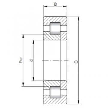 200 mm x 280 mm x 38 mm  ISO NUP1940 cylindrical roller bearings